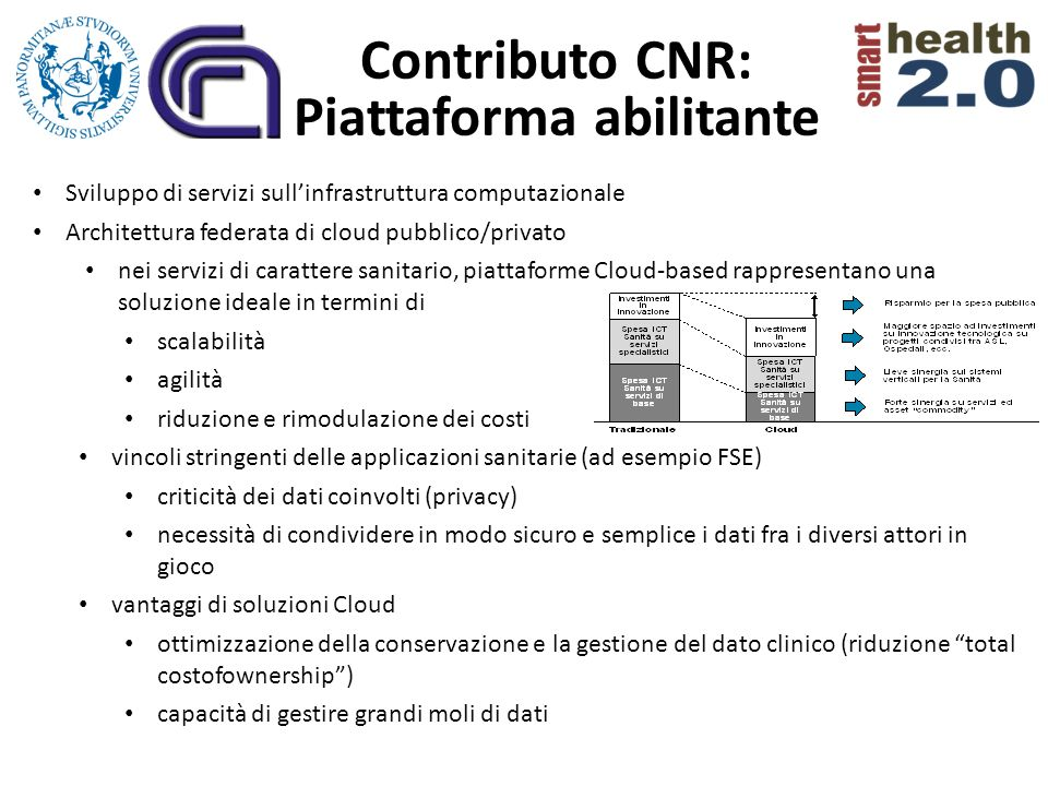 Contributo CNR: Piattaforma abilitante