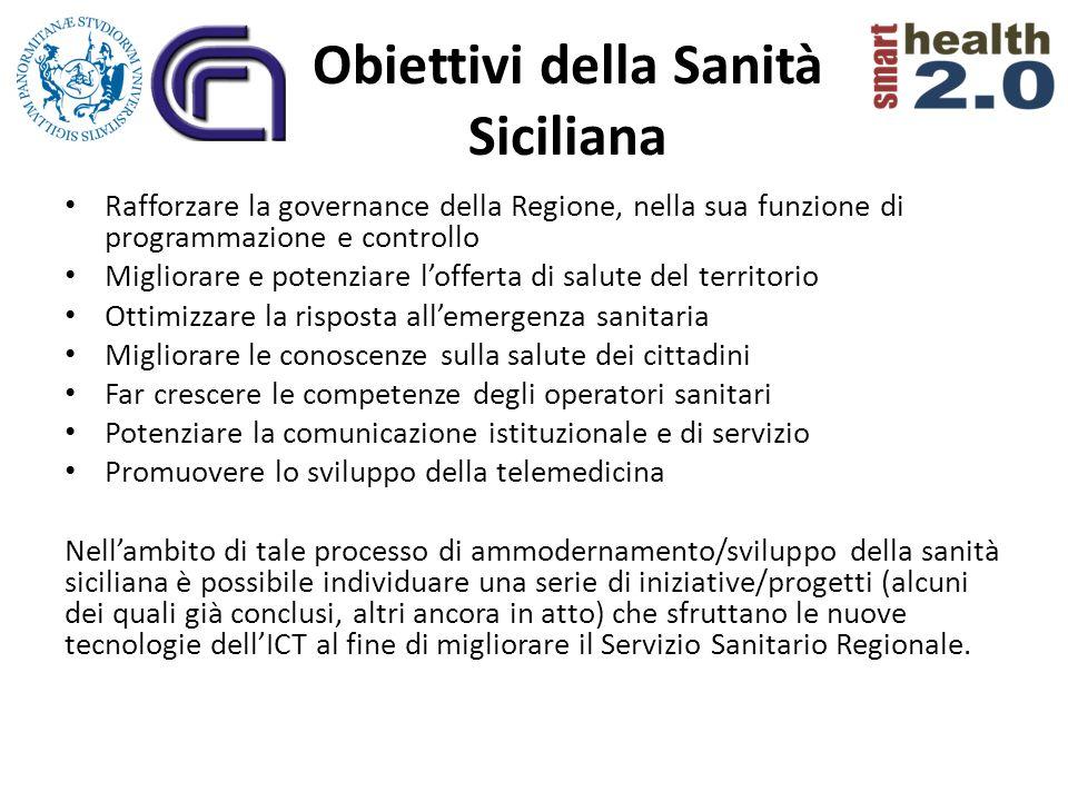 Obiettivi della Sanità Siciliana
