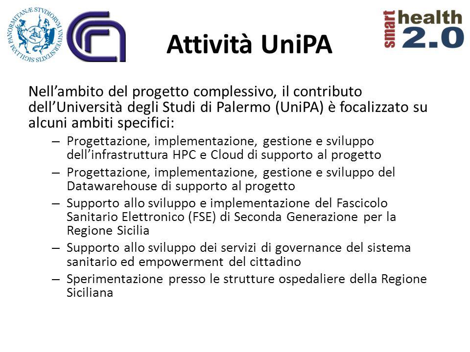 Attività UniPA