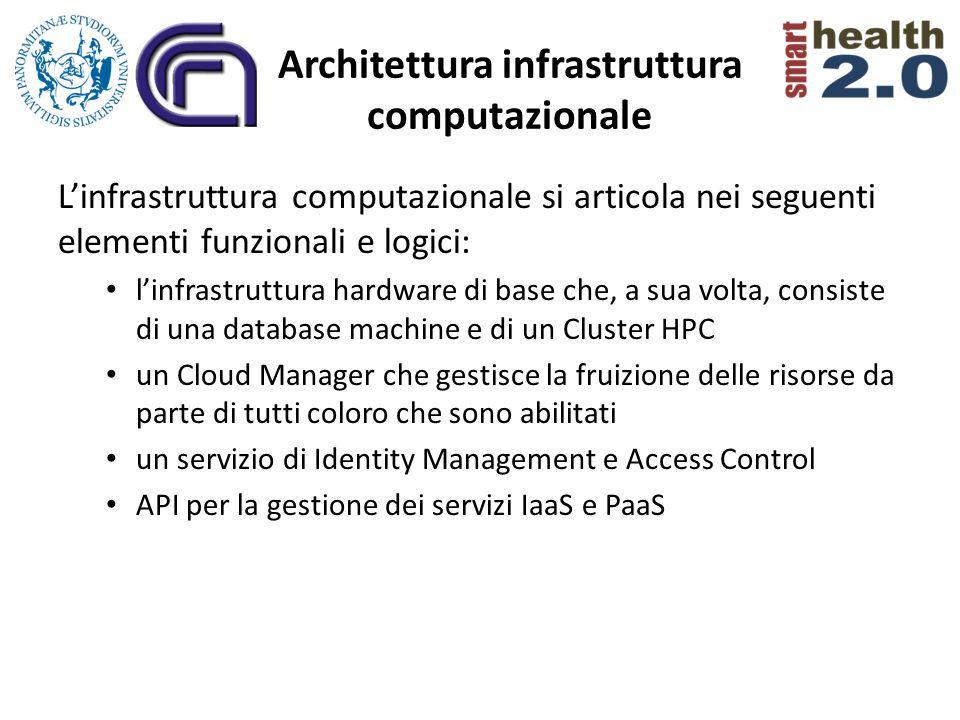 Architettura infrastruttura computazionale