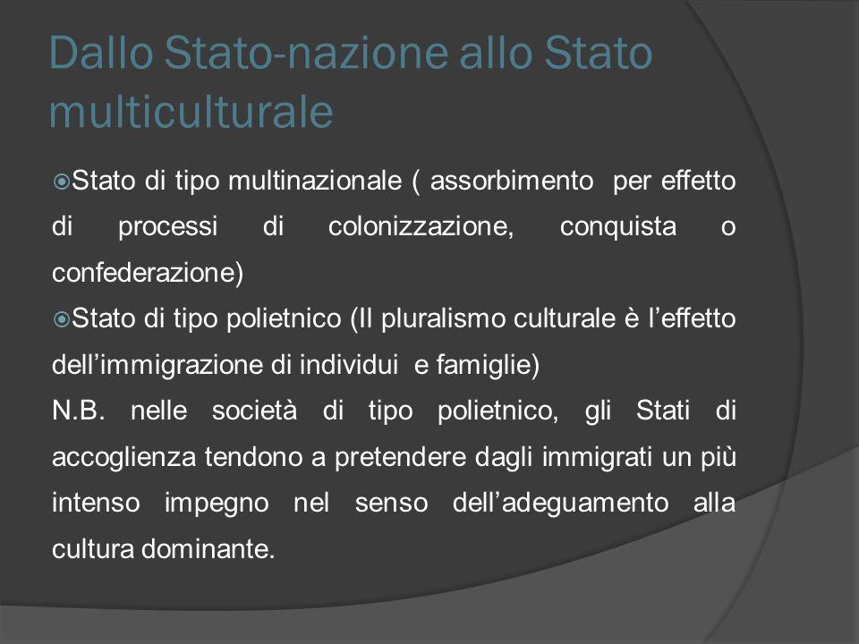 Dallo Stato-nazione allo Stato multiculturale