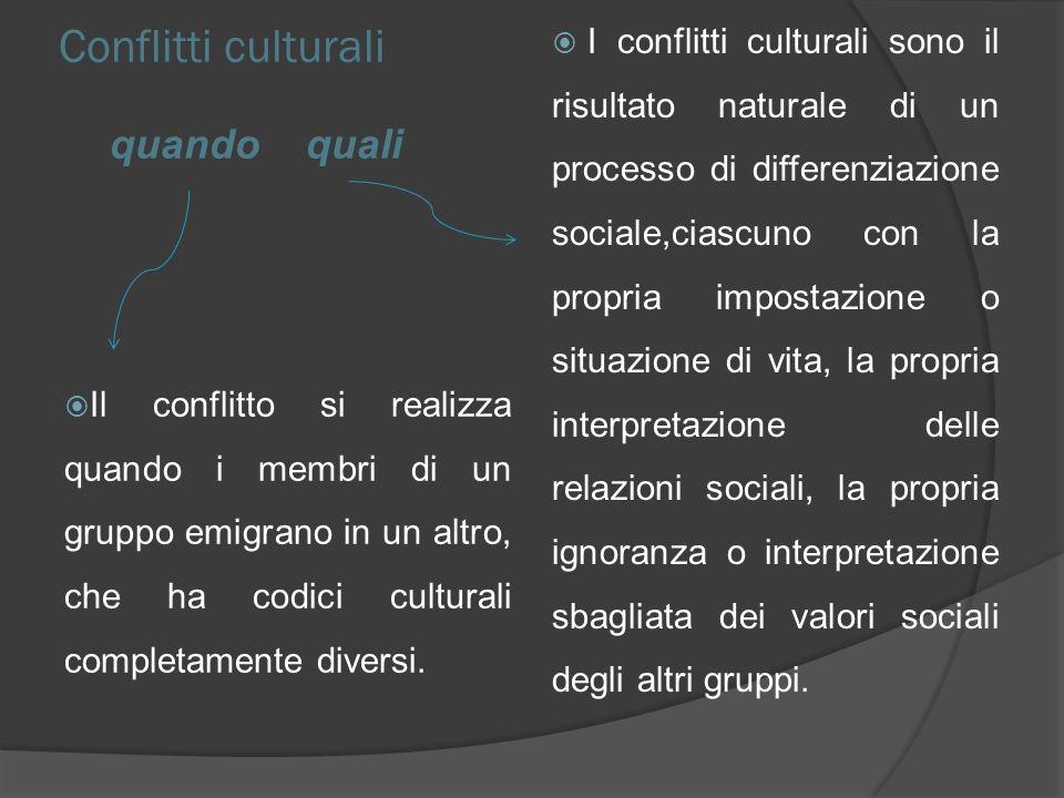 Conflitti culturali quando quali