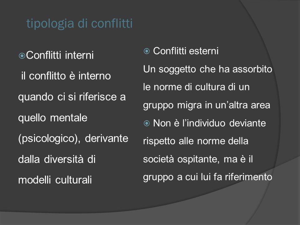 tipologia di conflitti