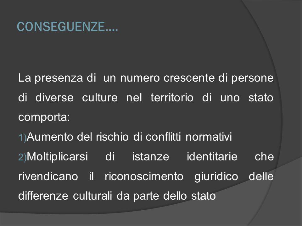 CONSEGUENZE…. La presenza di un numero crescente di persone di diverse culture nel territorio di uno stato comporta: