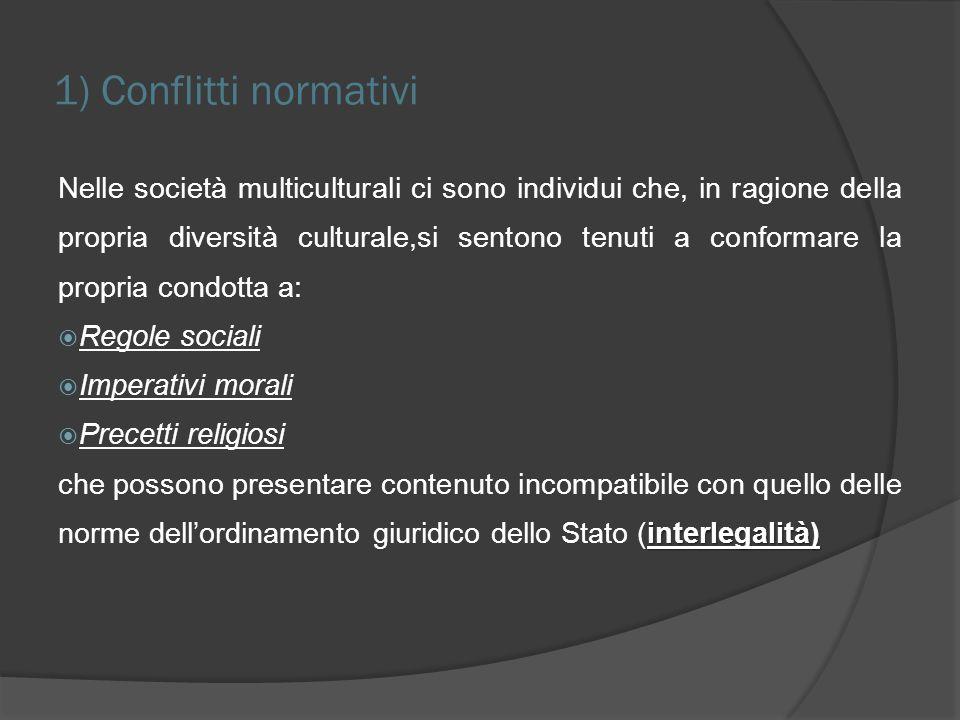 1) Conflitti normativi
