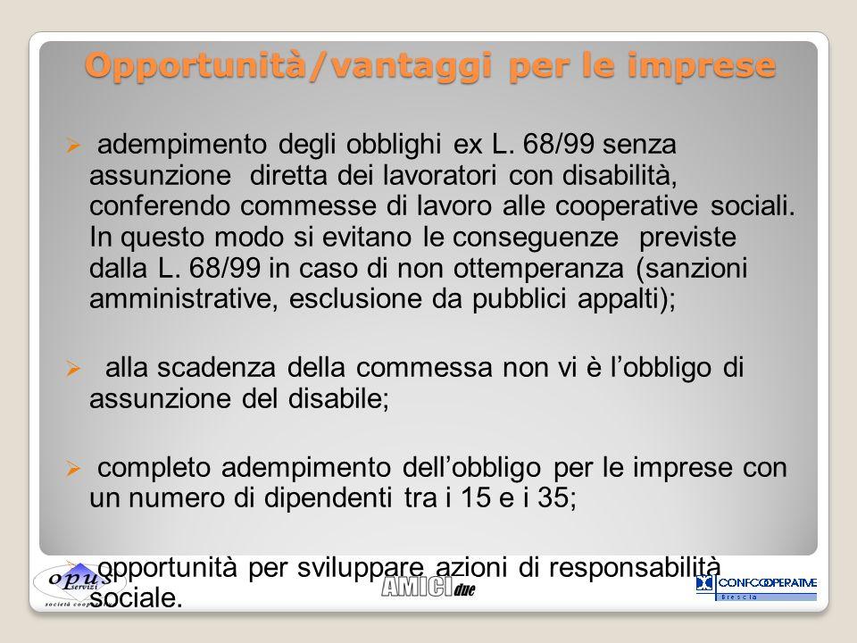 Opportunità/vantaggi per le imprese