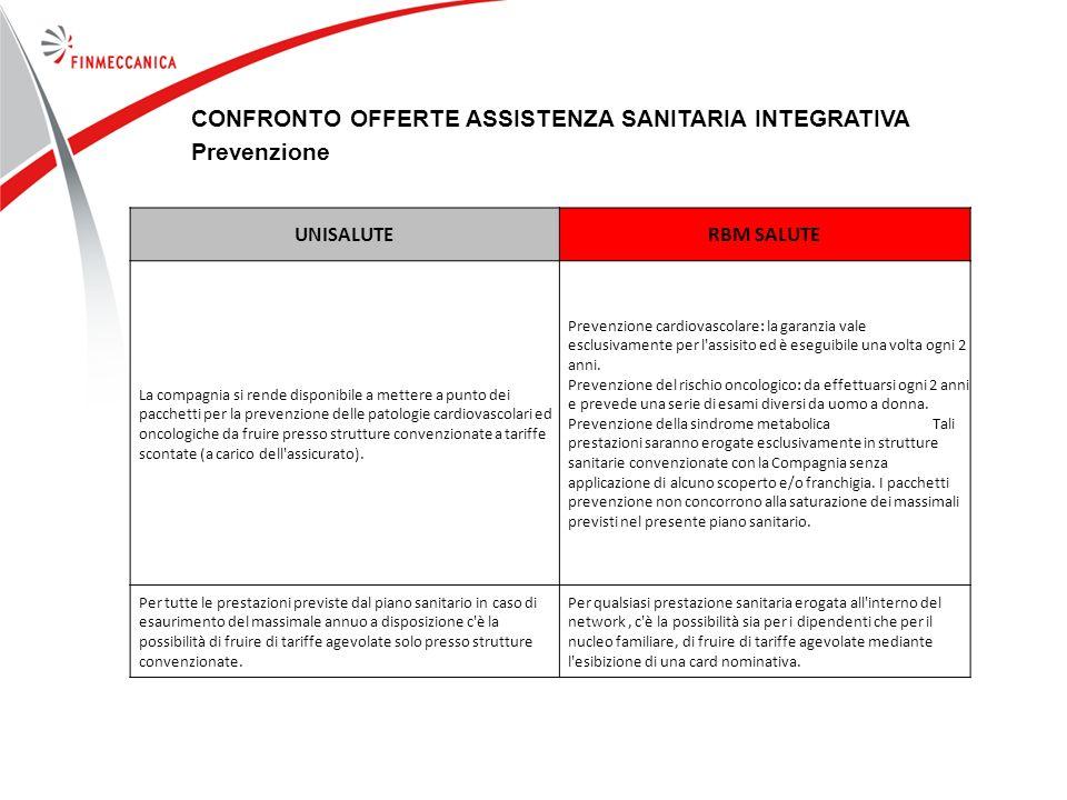 CONFRONTO OFFERTE ASSISTENZA SANITARIA INTEGRATIVA Prevenzione