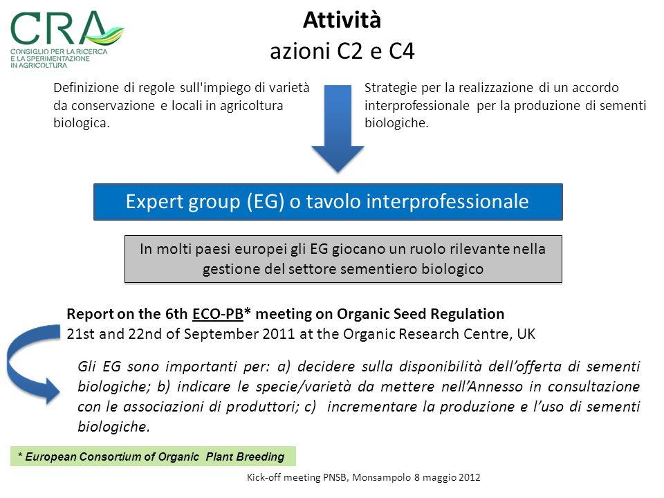 Attività azioni C2 e C4 Expert group (EG) o tavolo interprofessionale
