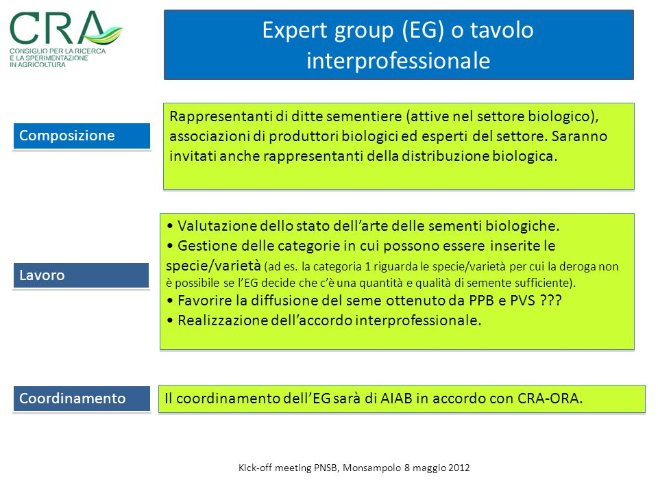 Expert group (EG) o tavolo interprofessionale