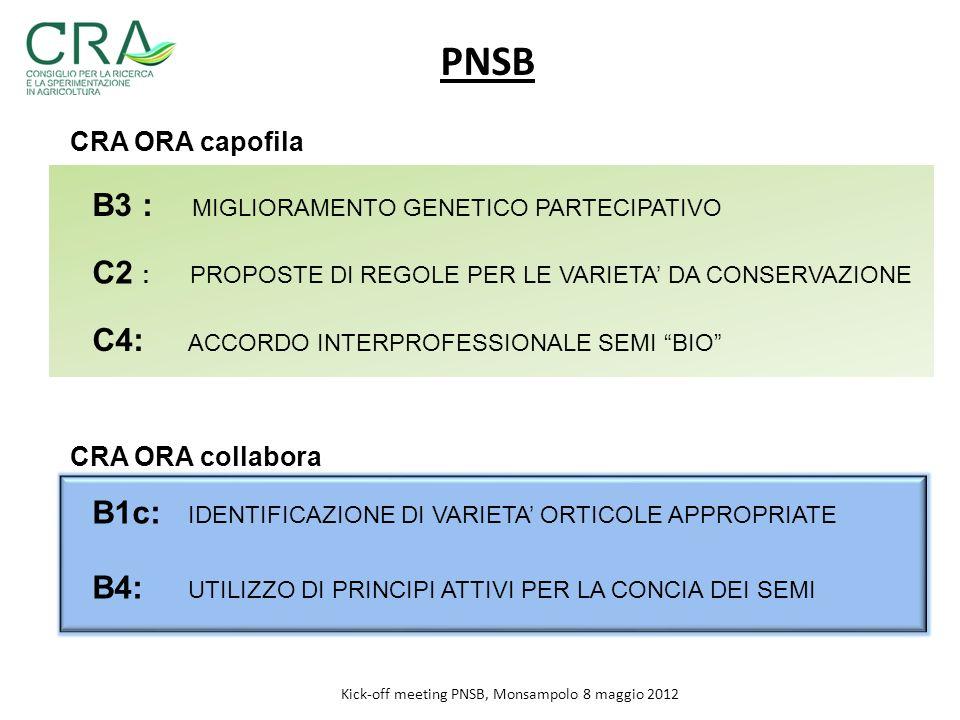 Kick-off meeting PNSB, Monsampolo 8 maggio 2012