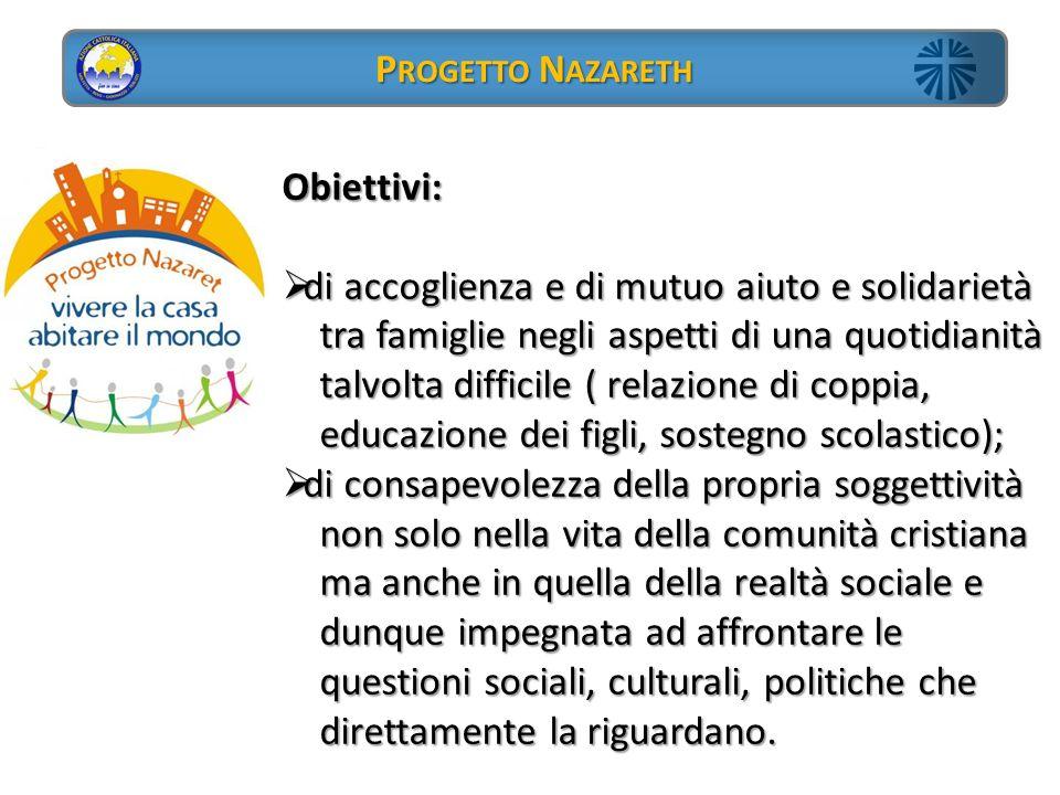 Progetto nazareth azione cattolica italiana percorso for Mutuo per la costruzione della propria casa