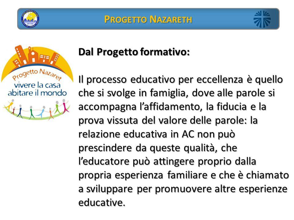 Dal Progetto formativo: