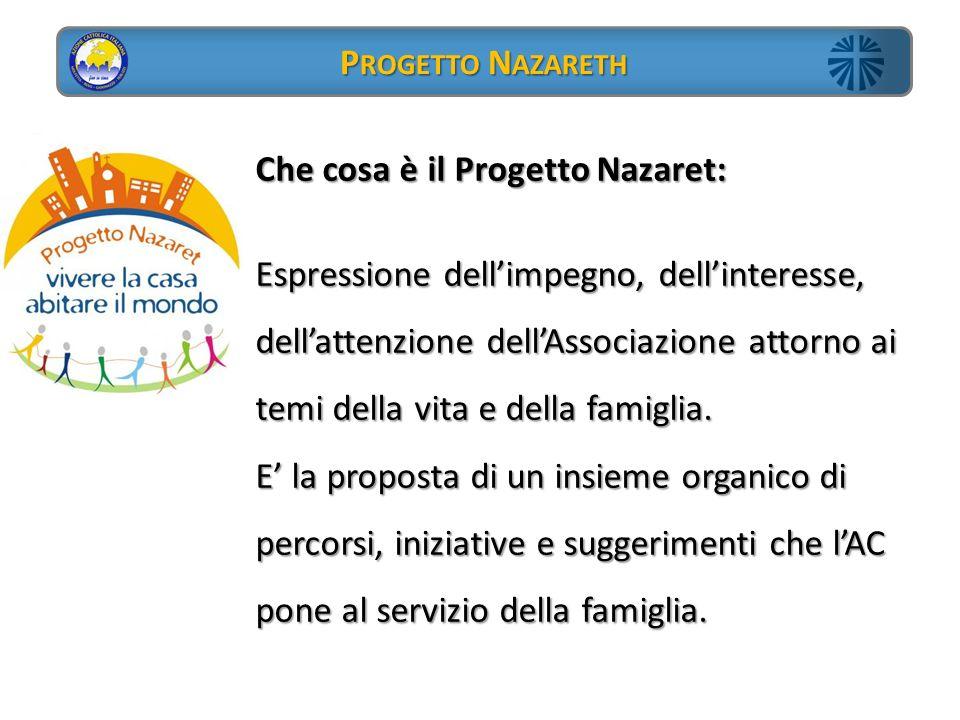 Che cosa è il Progetto Nazaret: