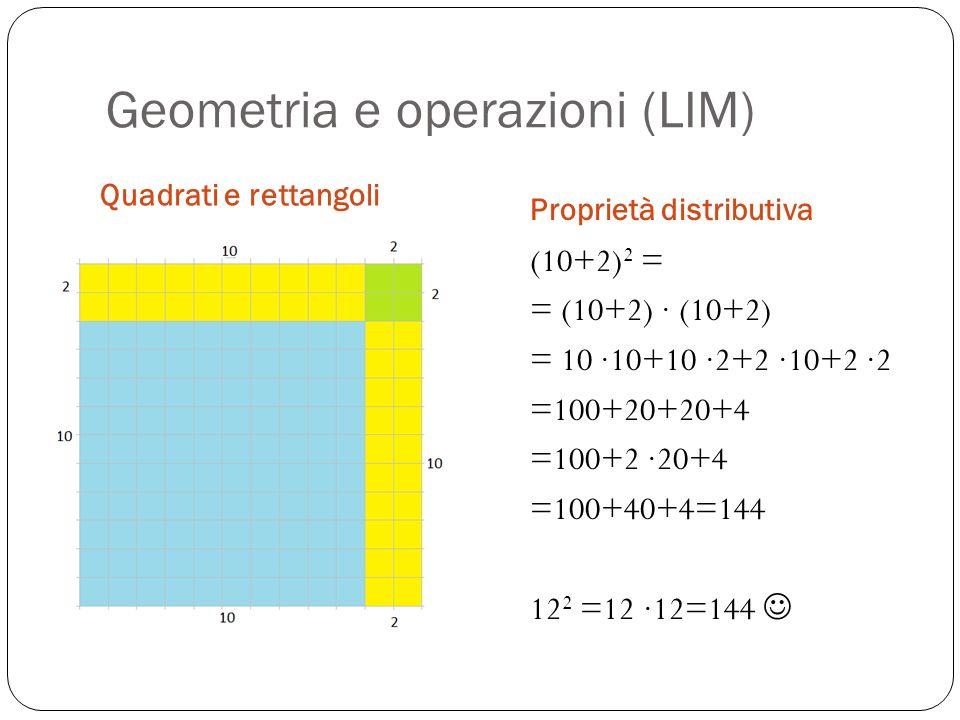 Geometria e operazioni (LIM)