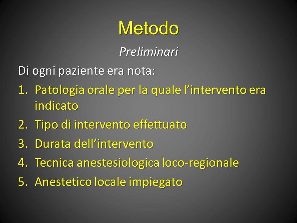 Metodo Preliminari Di ogni paziente era nota: