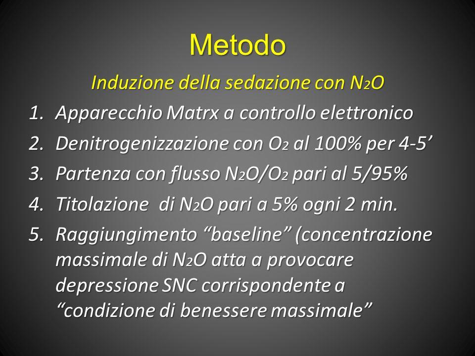 Induzione della sedazione con N2O