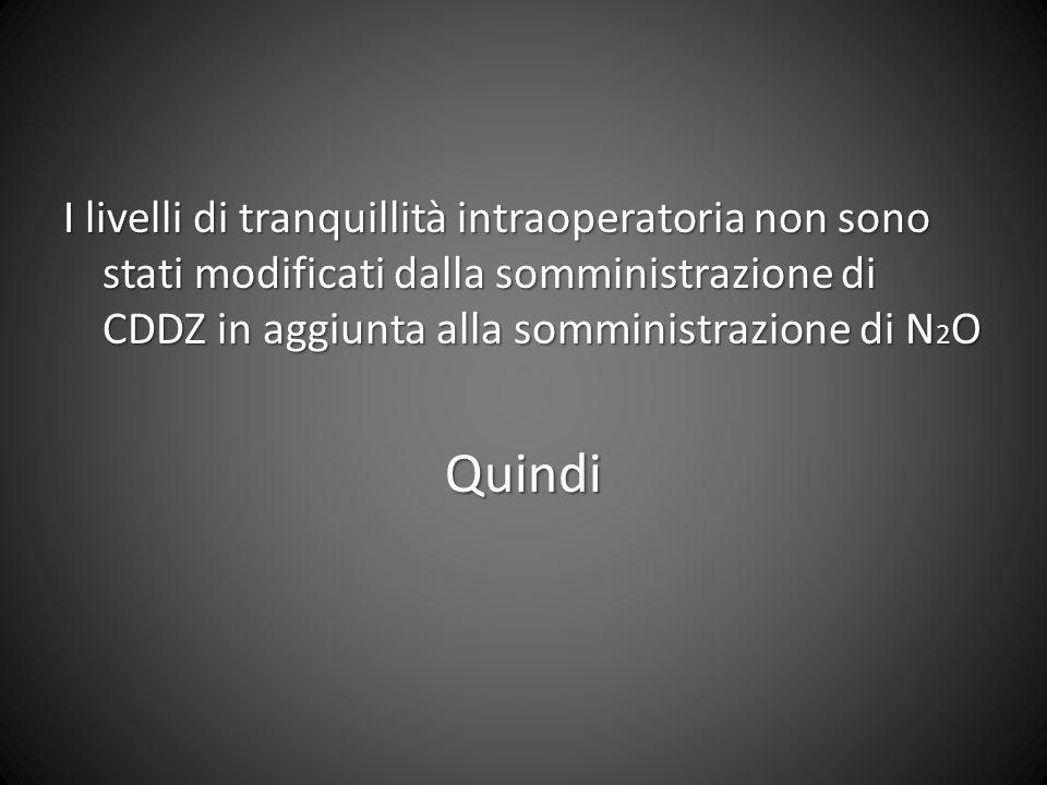 I livelli di tranquillità intraoperatoria non sono stati modificati dalla somministrazione di CDDZ in aggiunta alla somministrazione di N2O