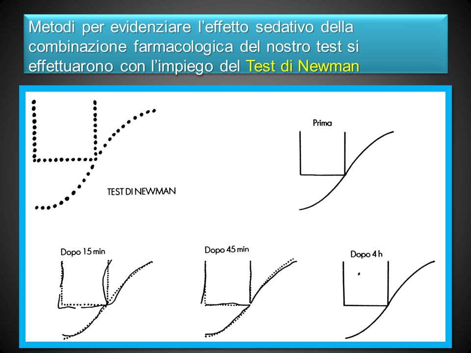 Metodi per evidenziare l'effetto sedativo della combinazione farmacologica del nostro test si effettuarono con l'impiego del Test di Newman