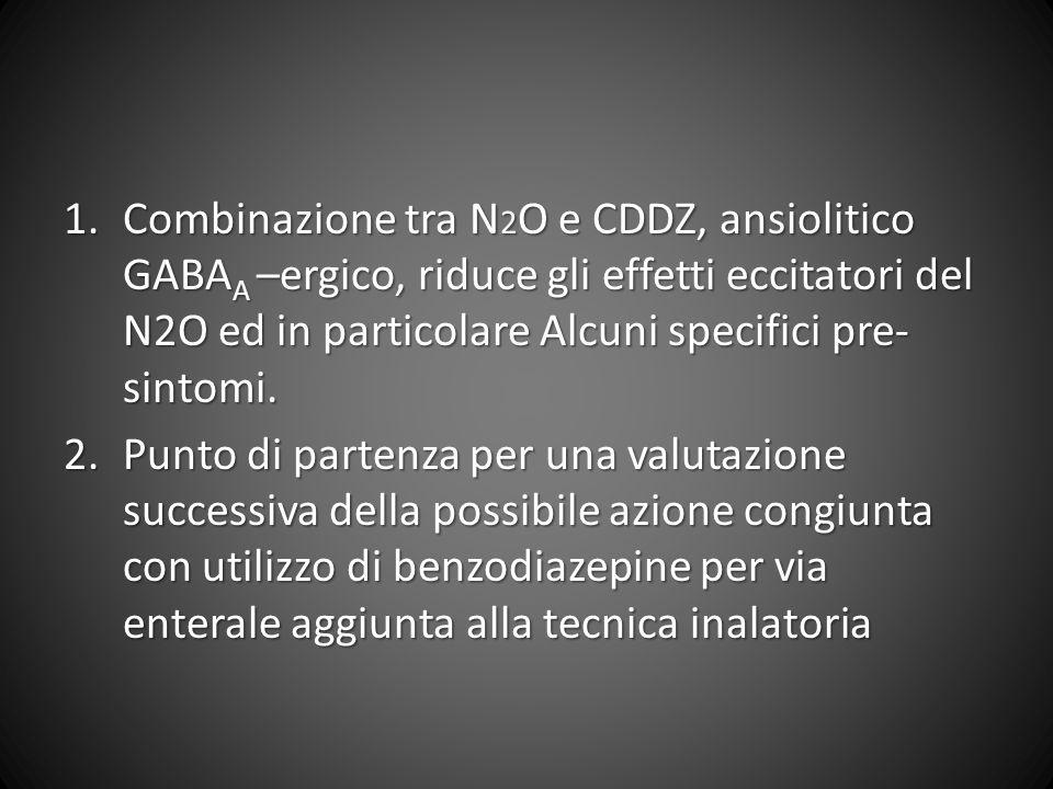 Combinazione tra N2O e CDDZ, ansiolitico GABAA –ergico, riduce gli effetti eccitatori del N2O ed in particolare Alcuni specifici pre-sintomi.