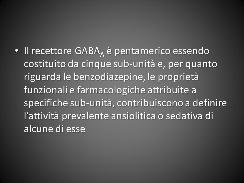 Il recettore GABAA è pentamerico essendo costituito da cinque sub-unità e, per quanto riguarda le benzodiazepine, le proprietà funzionali e farmacologiche attribuite a specifiche sub-unità, contribuiscono a definire l'attività prevalente ansiolitica o sedativa di alcune di esse