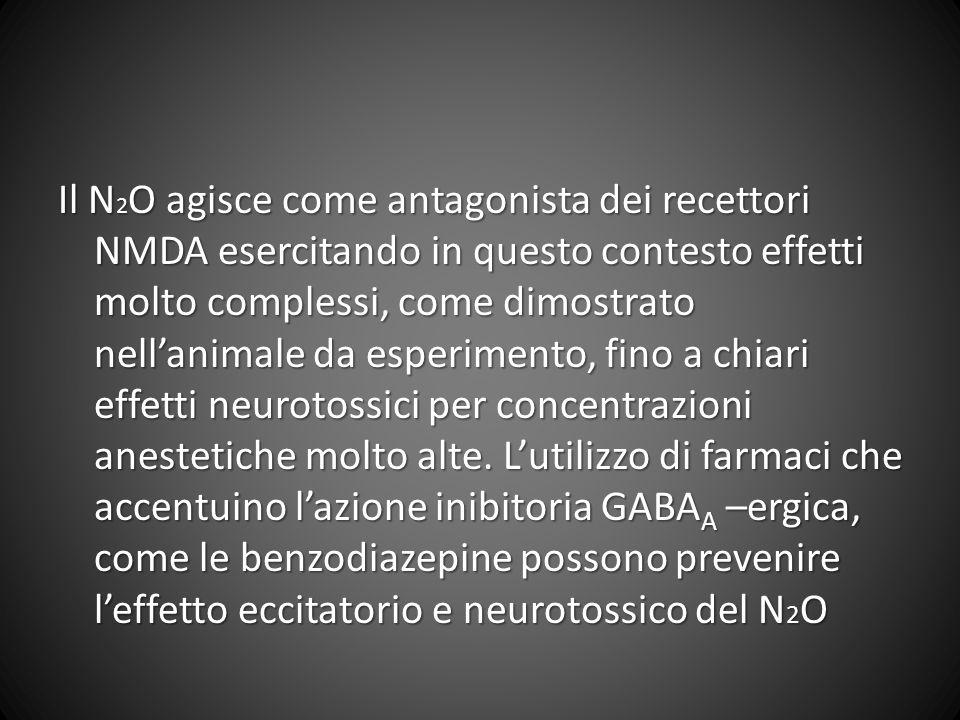 Il N2O agisce come antagonista dei recettori NMDA esercitando in questo contesto effetti molto complessi, come dimostrato nell'animale da esperimento, fino a chiari effetti neurotossici per concentrazioni anestetiche molto alte.