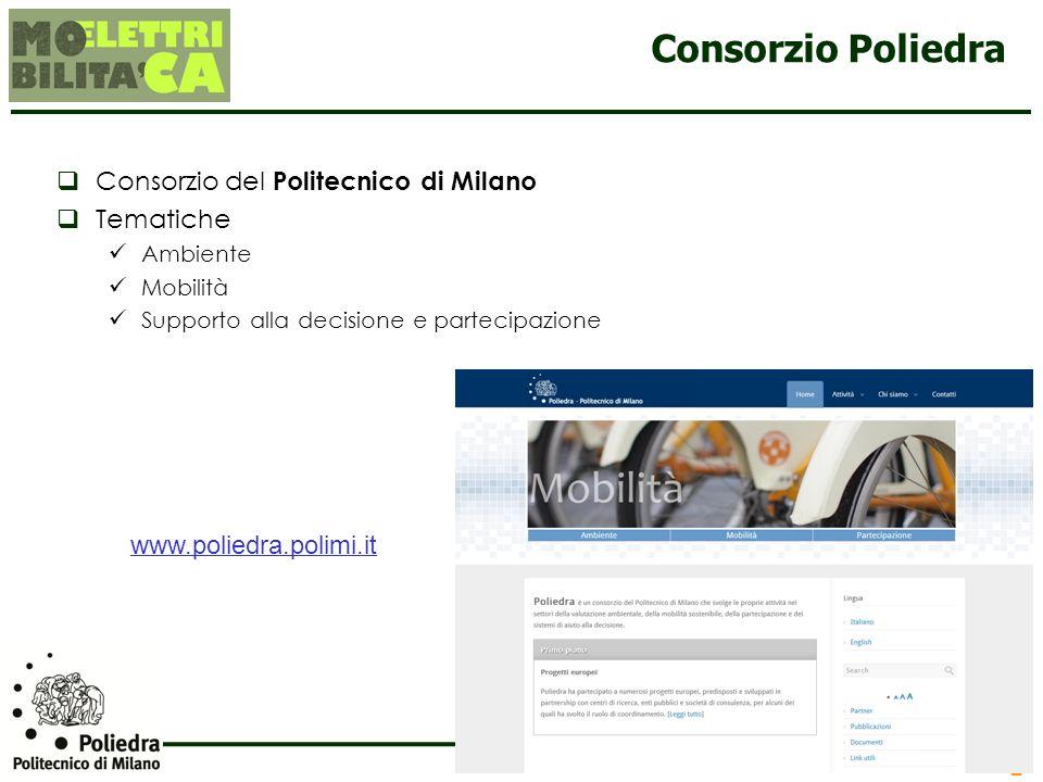 Consorzio Poliedra Consorzio del Politecnico di Milano Tematiche
