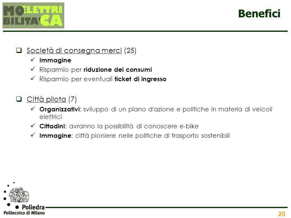 Benefici Società di consegna merci (25) Città pilota (7) Immagine