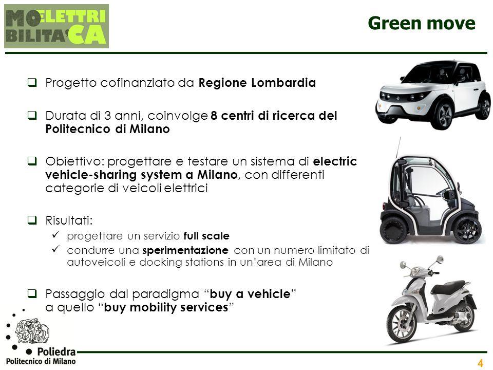 Green move Progetto cofinanziato da Regione Lombardia