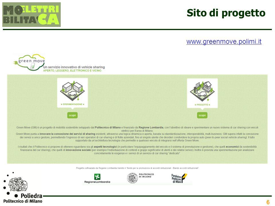 Sito di progetto www.greenmove.polimi.it