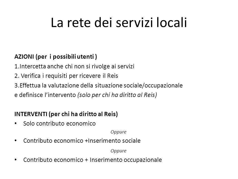 La rete dei servizi locali