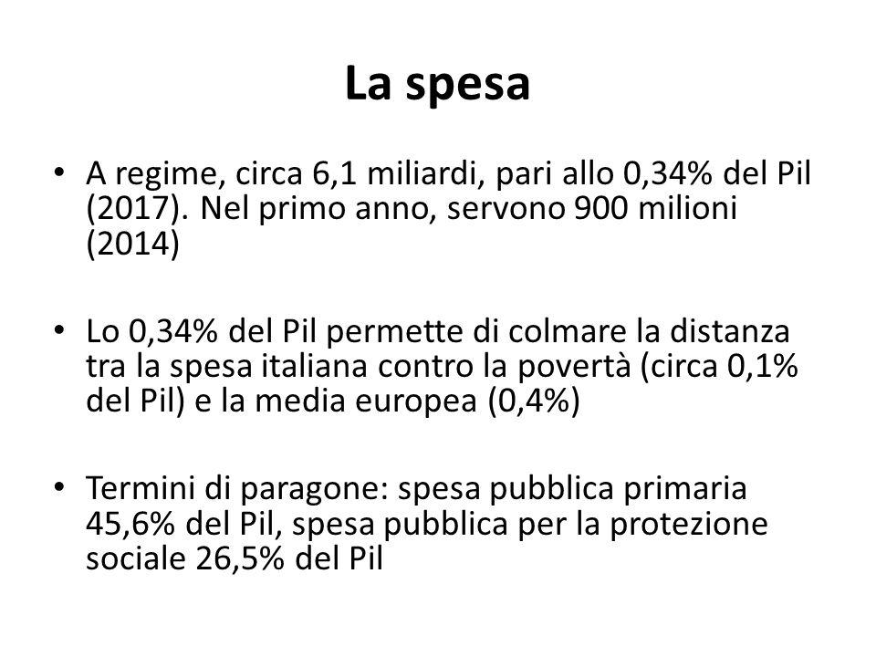 La spesa A regime, circa 6,1 miliardi, pari allo 0,34% del Pil (2017). Nel primo anno, servono 900 milioni (2014)