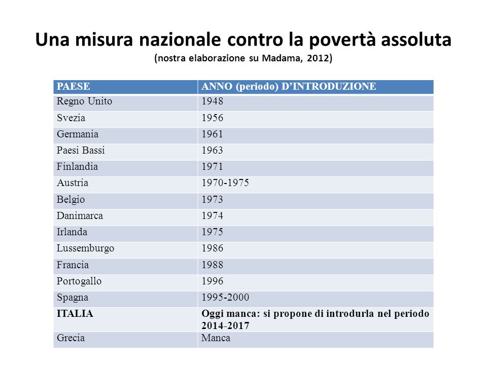 Una misura nazionale contro la povertà assoluta (nostra elaborazione su Madama, 2012)