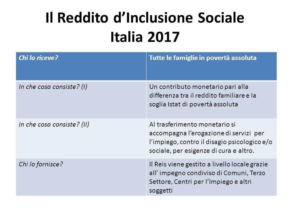 Il Reddito d'Inclusione Sociale Italia 2017