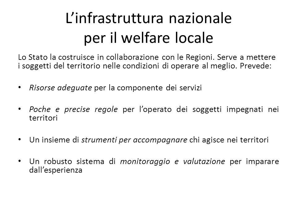 L'infrastruttura nazionale per il welfare locale