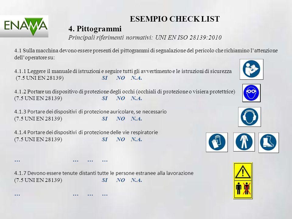 ESEMPIO CHECK LIST 4. Pittogrammi