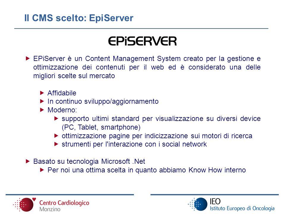 Il CMS scelto: EpiServer