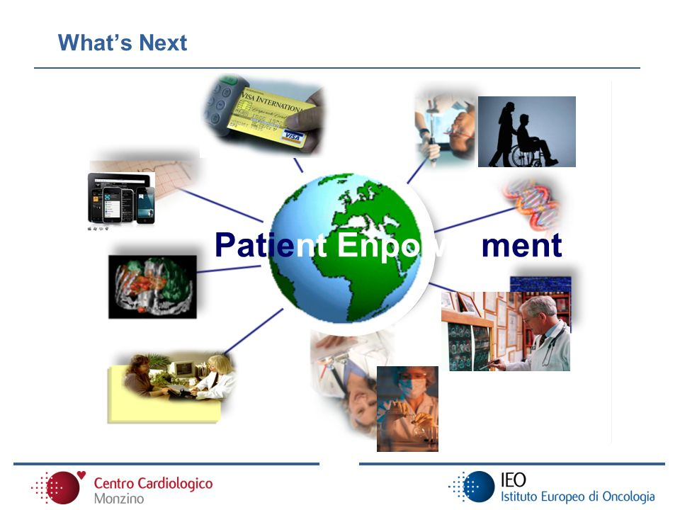 Patient Enpowerment What's Next