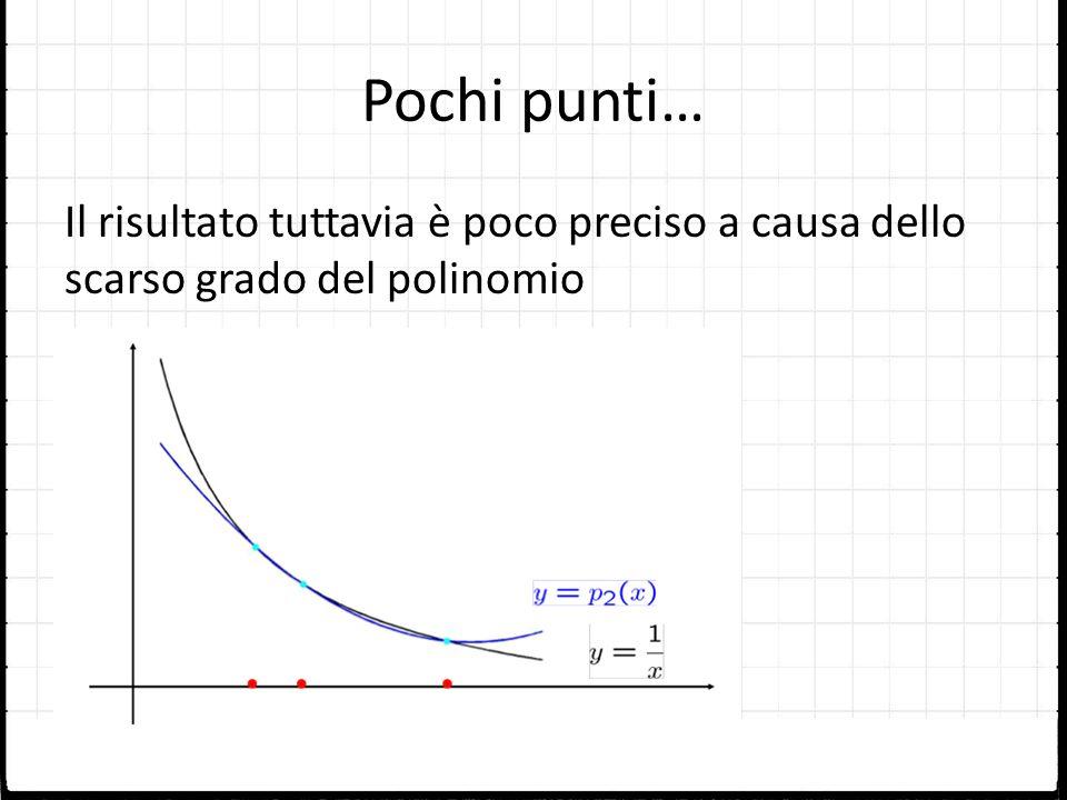 Pochi punti… Il risultato tuttavia è poco preciso a causa dello scarso grado del polinomio