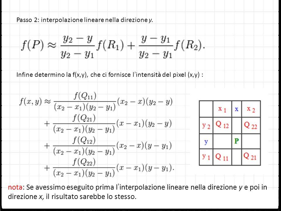 Passo 2: interpolazione lineare nella direzione y.