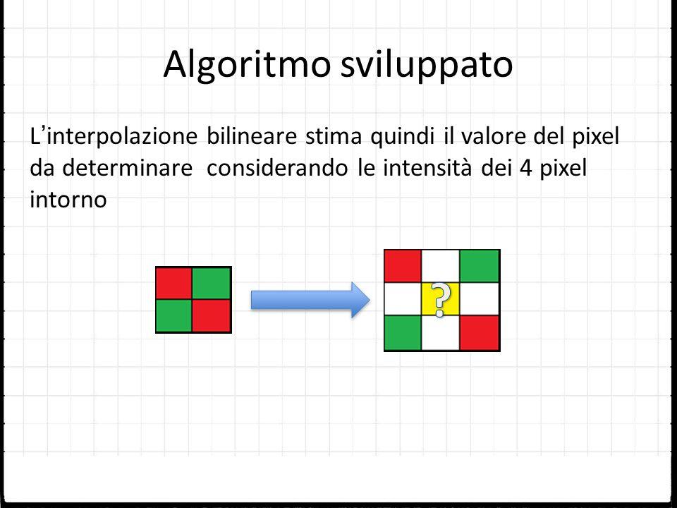 Algoritmo sviluppato L'interpolazione bilineare stima quindi il valore del pixel da determinare considerando le intensità dei 4 pixel intorno.