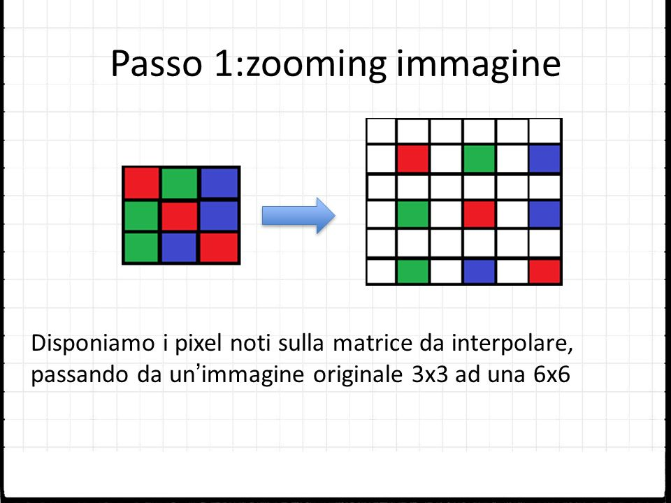 Passo 1:zooming immagine