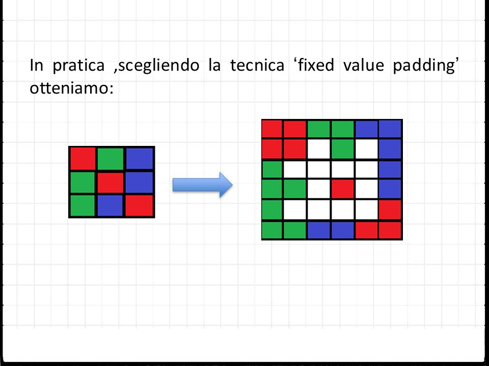 In pratica ,scegliendo la tecnica 'fixed value padding' otteniamo: