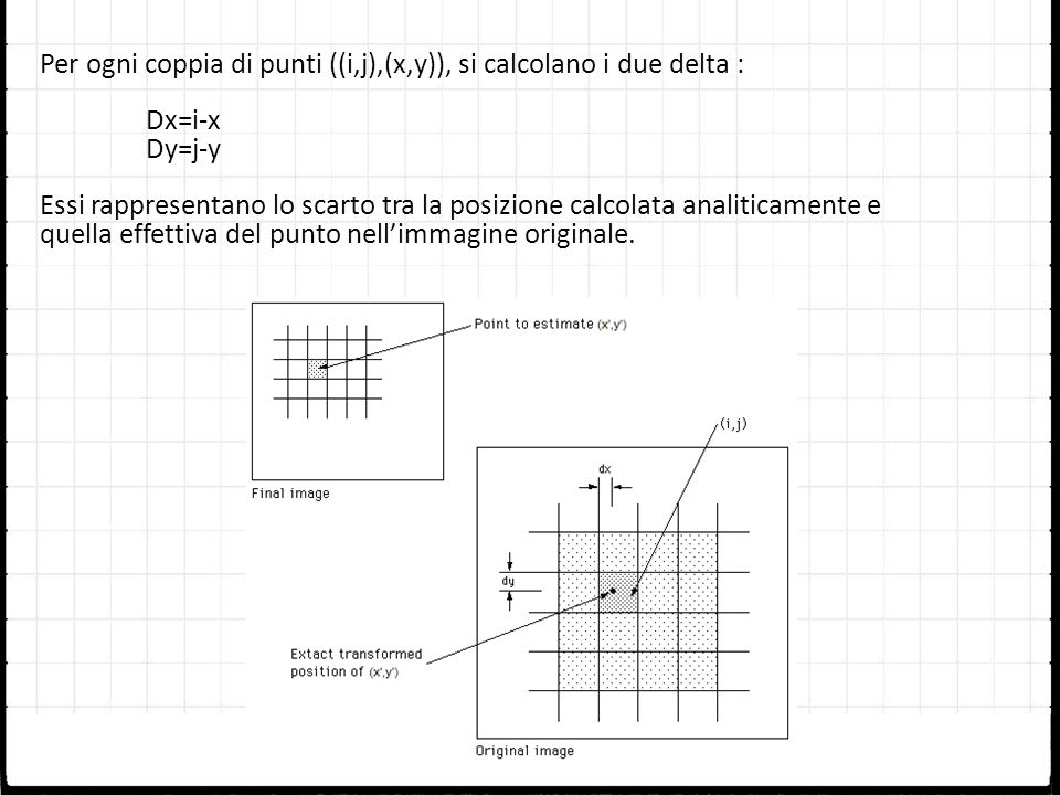 Per ogni coppia di punti ((i,j),(x,y)), si calcolano i due delta :