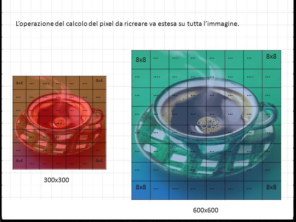 L'operazione del calcolo del pixel da ricreare va estesa su tutta l'immagine.