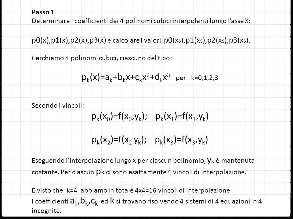 pk(x)=ak+bkx+ckx2+dkx3 per k=0,1,2,3