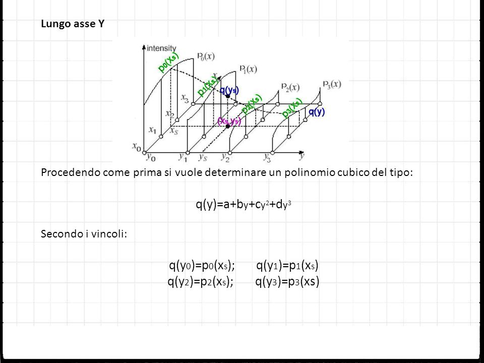 q(y0)=p0(xs); q(y1)=p1(xs) q(y2)=p2(xs); q(y3)=p3(xs)
