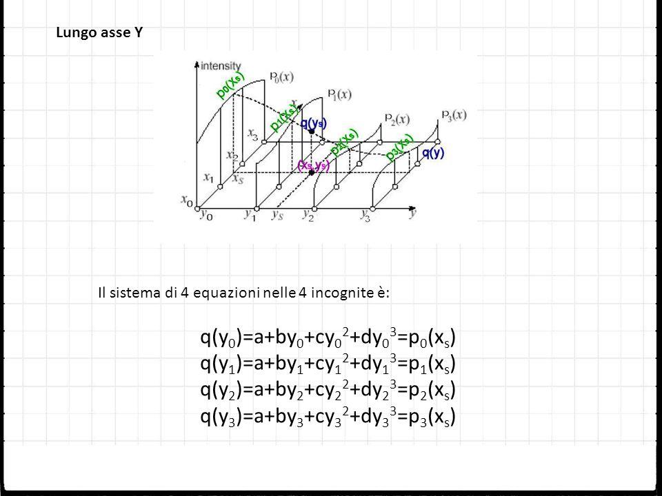 q(y0)=a+by0+cy02+dy03=p0(xs) q(y1)=a+by1+cy12+dy13=p1(xs)