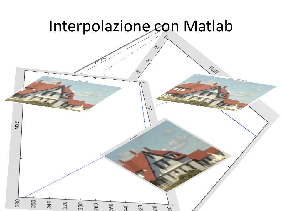 Interpolazione con Matlab