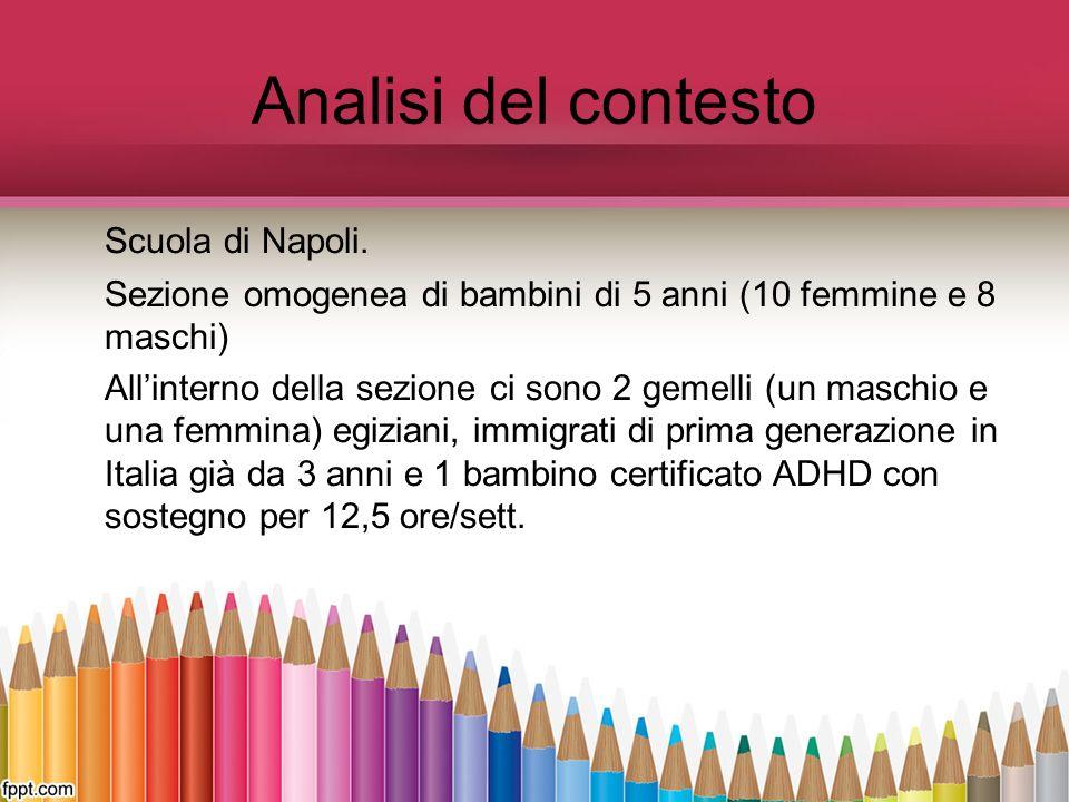 Analisi del contesto Scuola di Napoli.