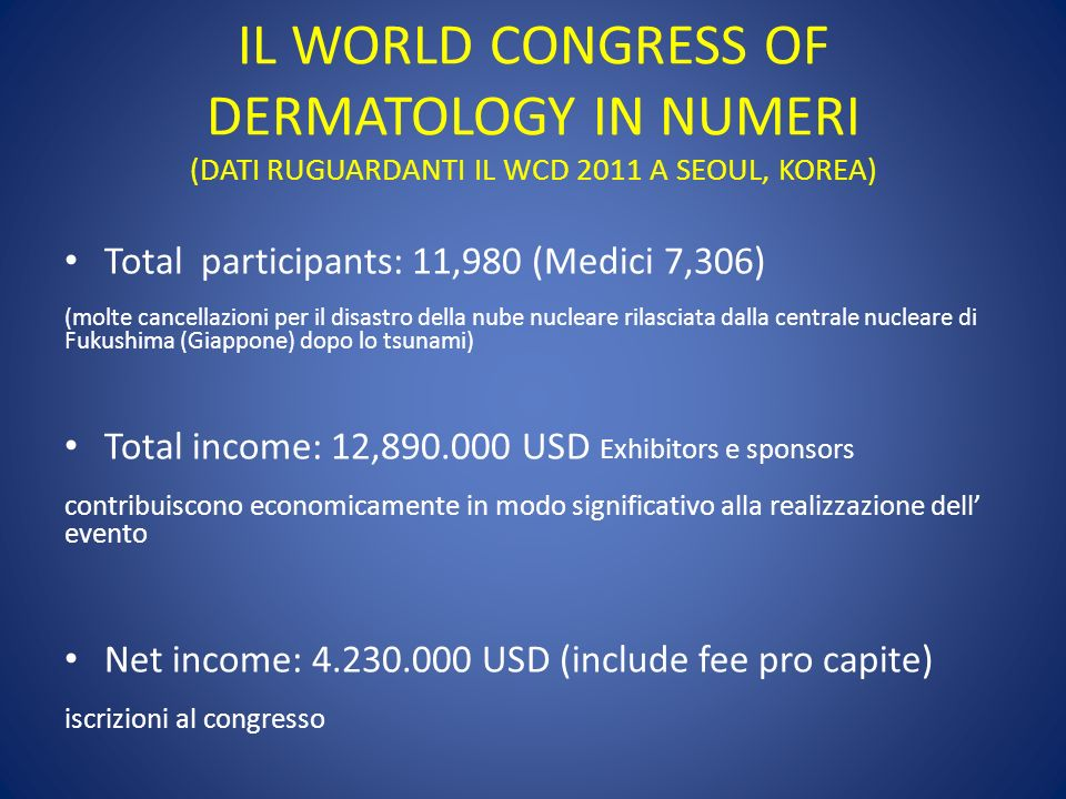 IL WORLD CONGRESS OF DERMATOLOGY IN NUMERI (DATI RUGUARDANTI IL WCD 2011 A SEOUL, KOREA)